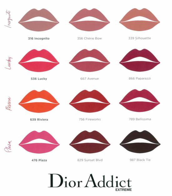 tonos labiales Dior Addict Extreme